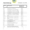 Preisliste Dynamisierungs Module
